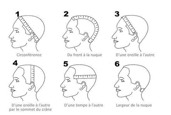 Coment choisir bonnet perruques ?
